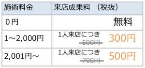 minimo(ミニモ)のご紹介-3