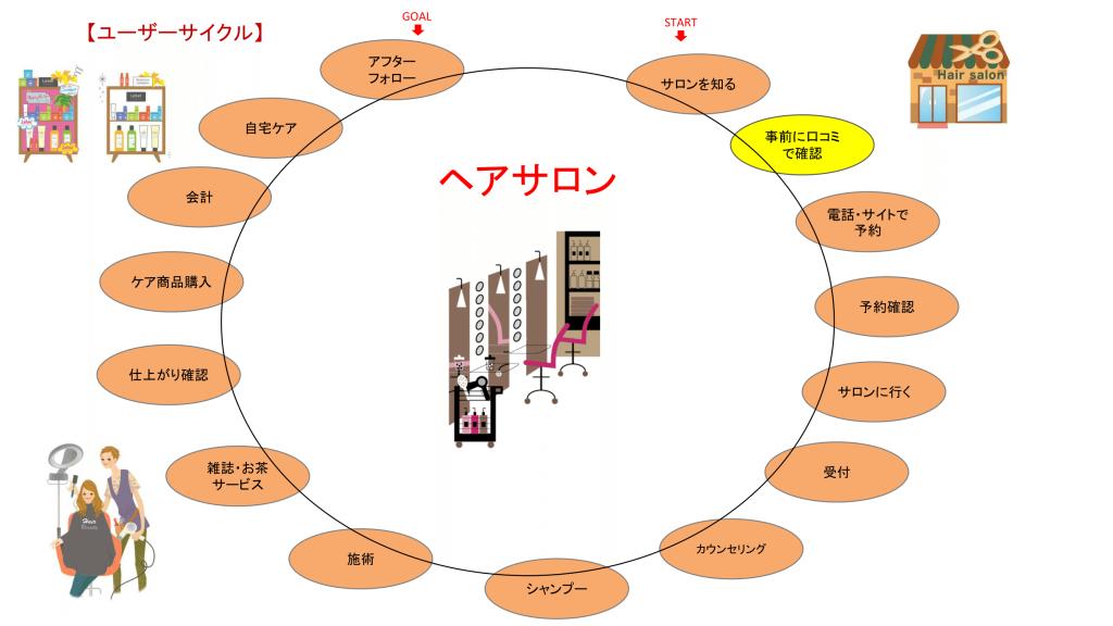 繝励Ξ繧シ繝ウ繝・・繧キ繝ァ繝ウ1-1