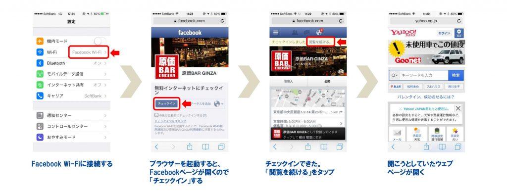 Facebook Wi-Fi利用イメージ