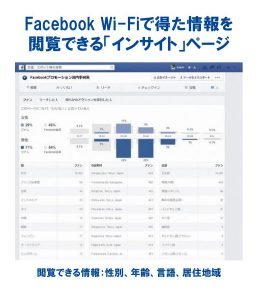 Facebook Wi-Fiで得た情報を閲覧できる「インサイト」ページ
