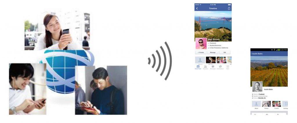 Facebook Wi-Fi 宣伝(PR)効果