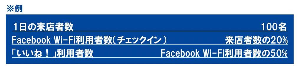 FacebookWi-Fi宣伝(PR)の可能性