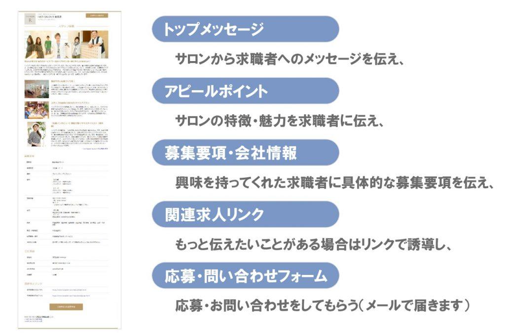 ホットペッパービューティー自社求人ページ作成機能1