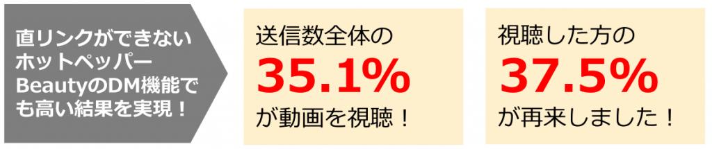 新規再来率UPやブランディングに最適な動画サービス【七色arrow】-2