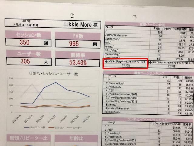 美容室リコモHPアクセス解析レポート-1
