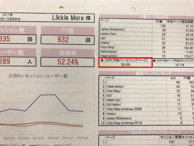 美容室リコモHPアクセス解析レポート-2