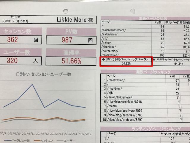 美容室リコモHPアクセス解析レポート-3