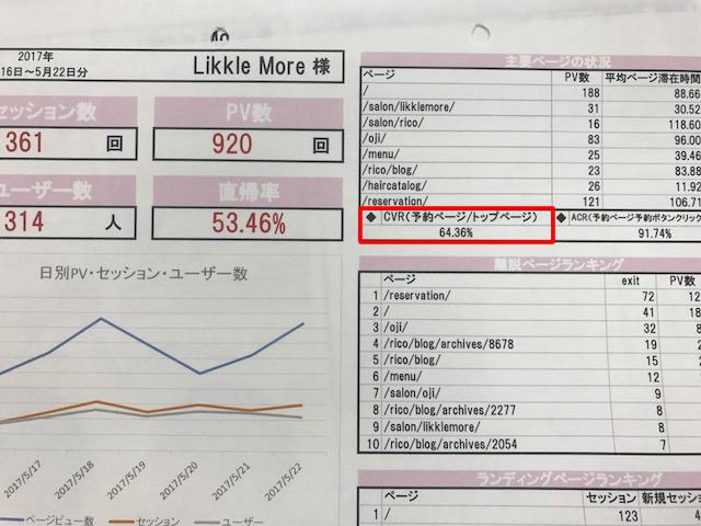 美容室リコモHPアクセス解析レポート-4