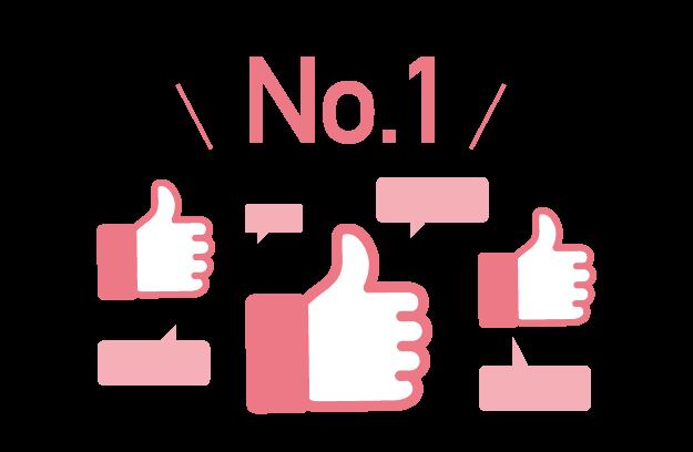 美容・ヘルスケア業界で支持率No.1